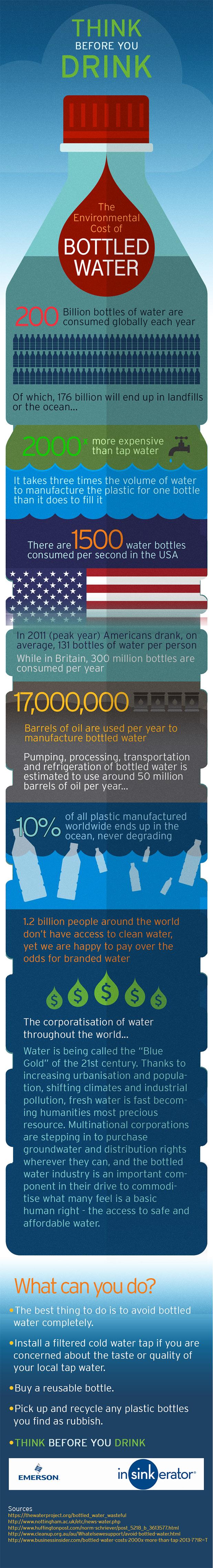 Insinkerator Bottled Water Infographic